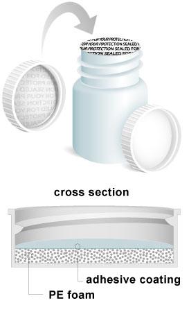 Pressure Sensitive Liners
